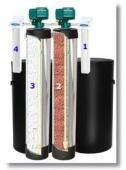 Συσκευη απιονισμενου νερου